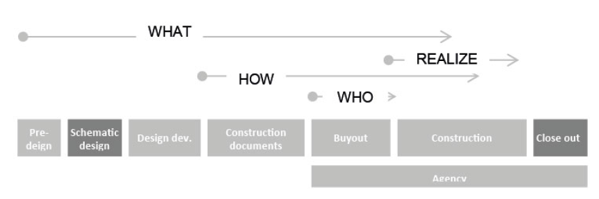 KEYRUS   BIM mockups: open and rich data that can play a