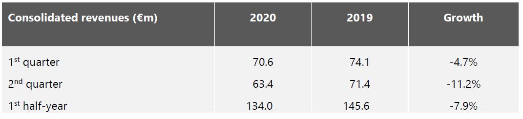 CA Keyrus 2020