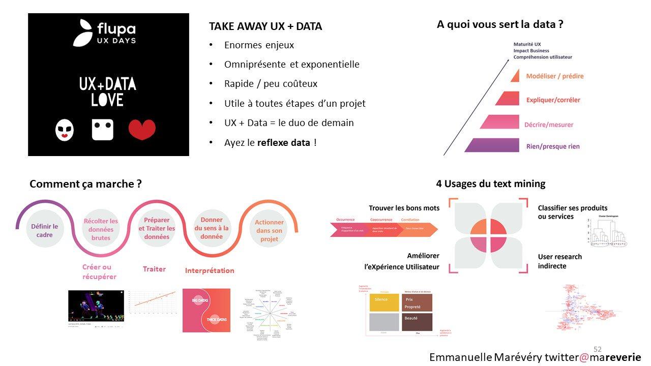 UX et Data UXDays flupa 2019